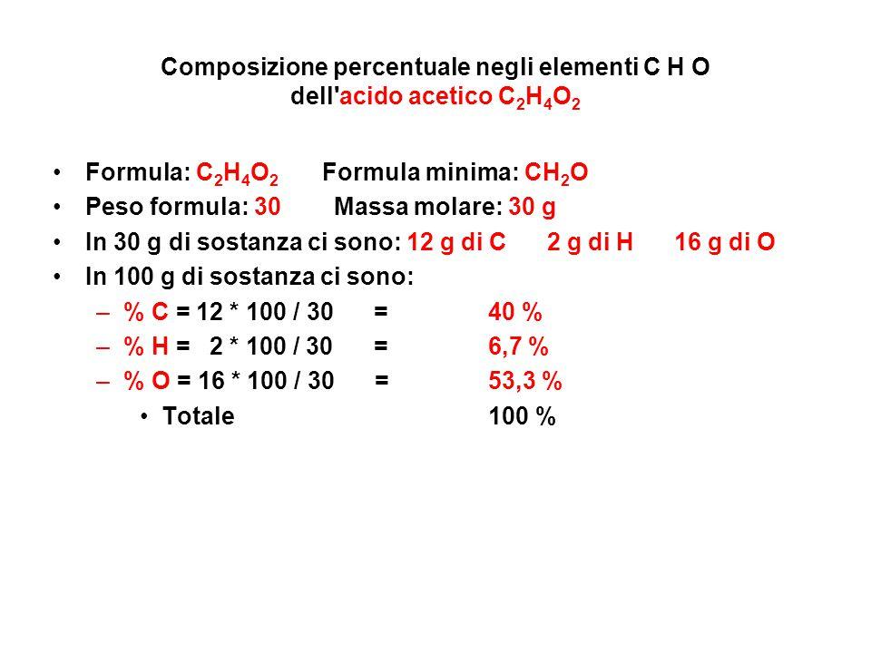 Composizione percentuale negli elementi C H O dell acido acetico C2H4O2