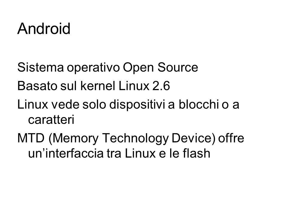 Android Sistema operativo Open Source Basato sul kernel Linux 2.6