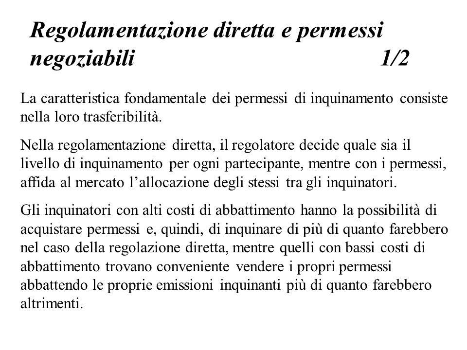 Regolamentazione diretta e permessi negoziabili 1/2