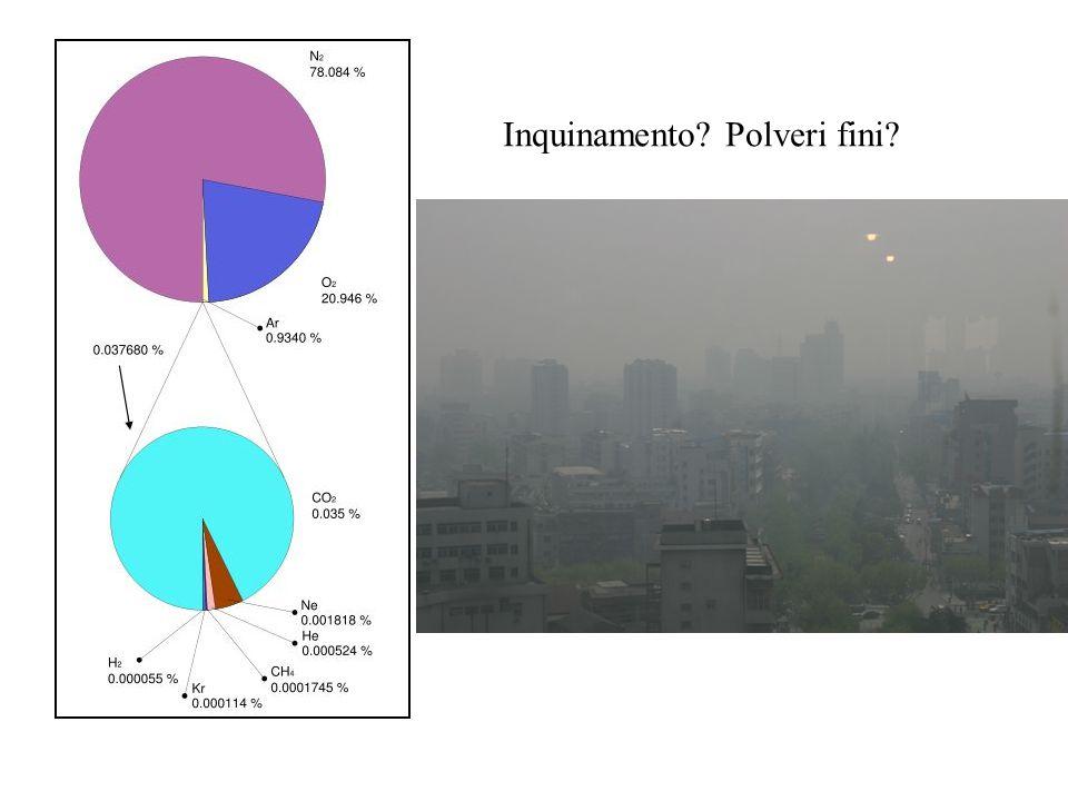 Inquinamento Polveri fini
