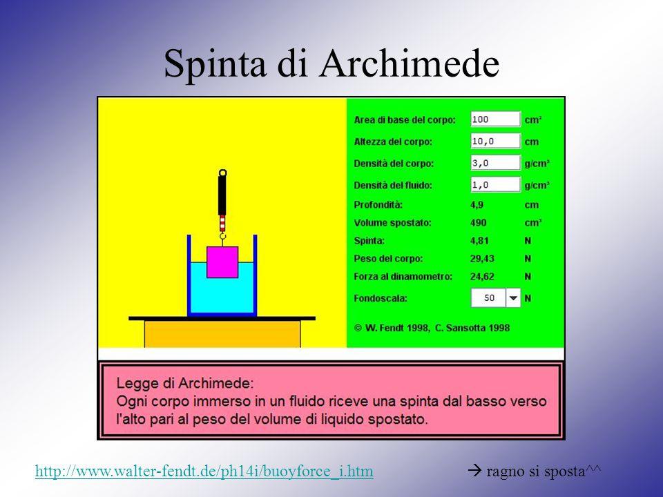 Spinta di Archimede http://www.walter-fendt.de/ph14i/buoyforce_i.htm  ragno si sposta^^