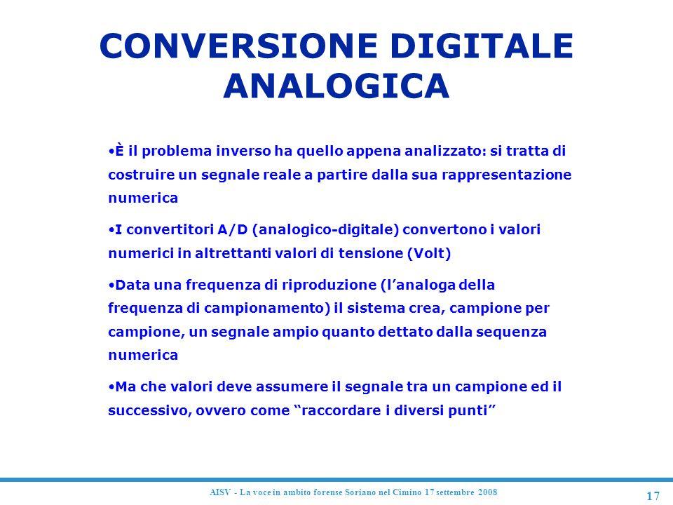CONVERSIONE DIGITALE ANALOGICA