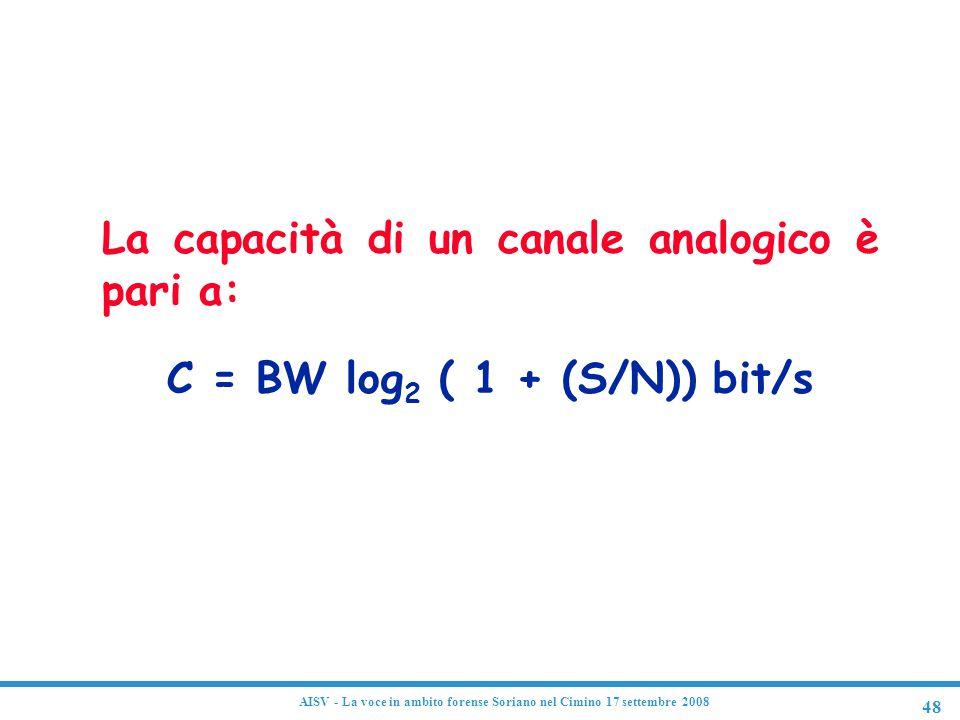 Capacità di canale analogico