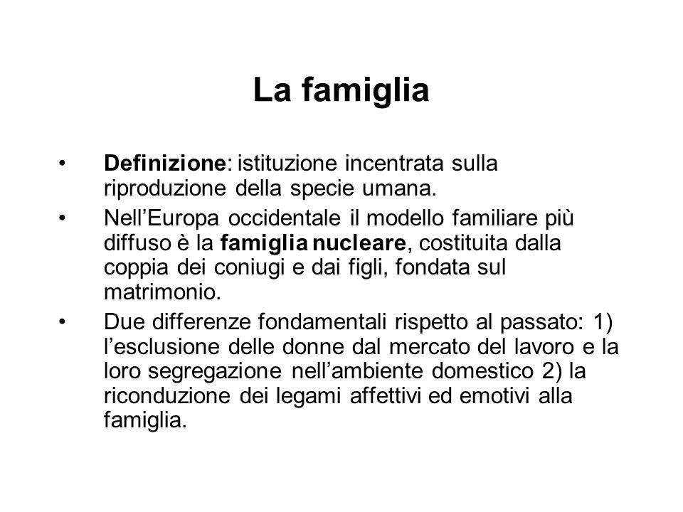 La famiglia Definizione: istituzione incentrata sulla riproduzione della specie umana.