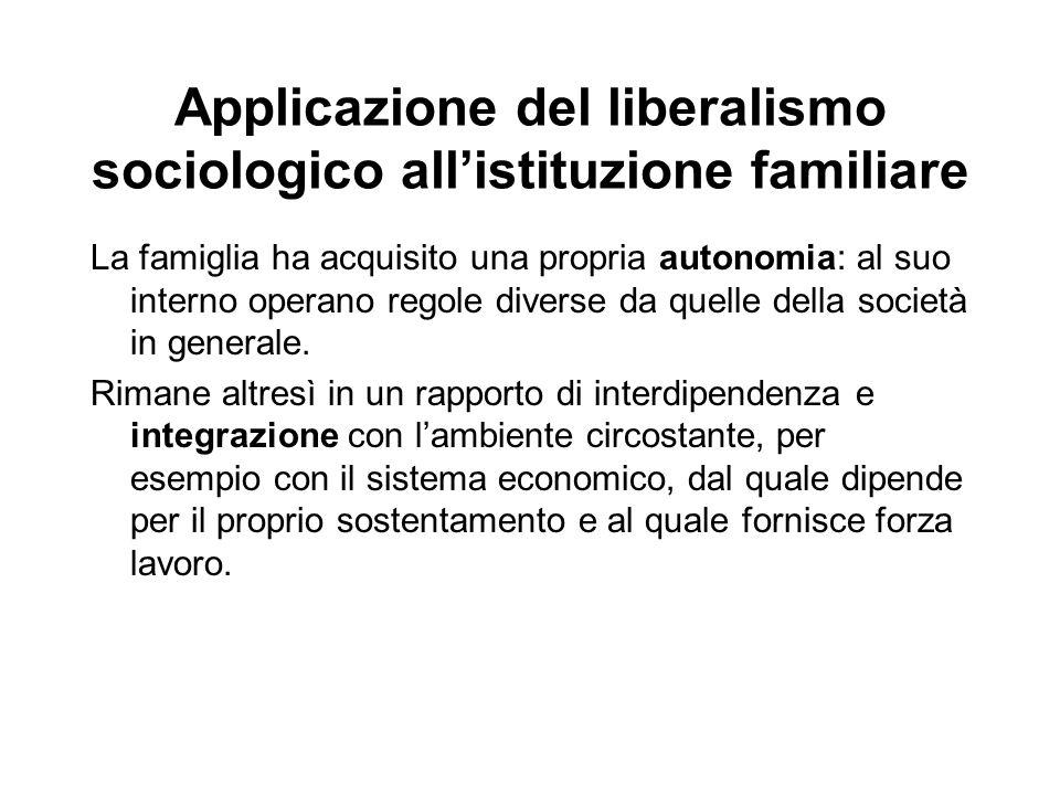 Applicazione del liberalismo sociologico all'istituzione familiare