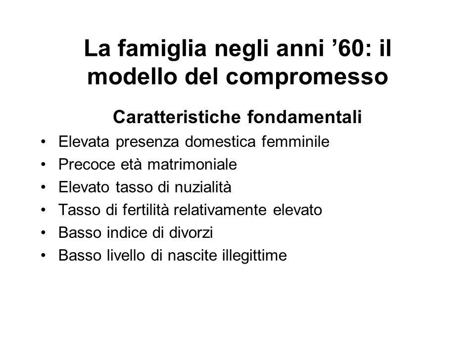 La famiglia negli anni '60: il modello del compromesso