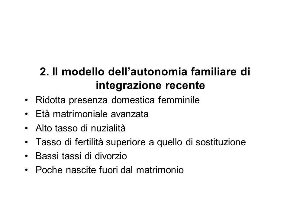 2. Il modello dell'autonomia familiare di integrazione recente