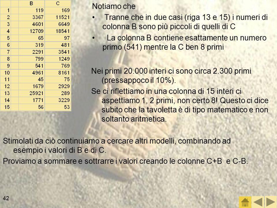 Notiamo che Tranne che in due casi (riga 13 e 15) i numeri di colonna B sono più piccoli di quelli di C.