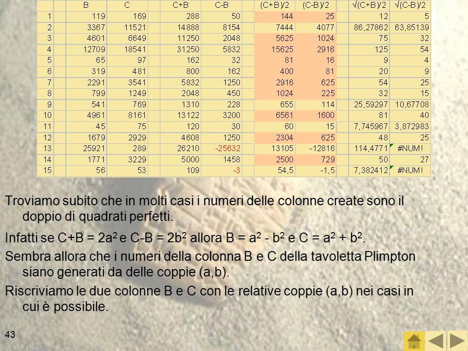 Troviamo subito che in molti casi i numeri delle colonne create sono il doppio di quadrati perfetti.
