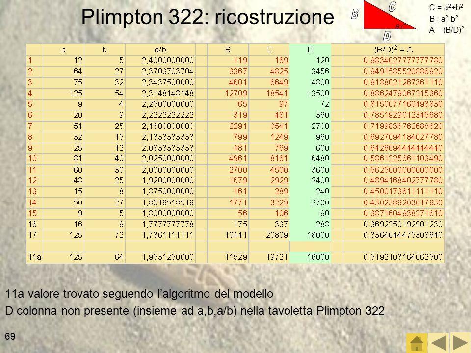 Plimpton 322: ricostruzione