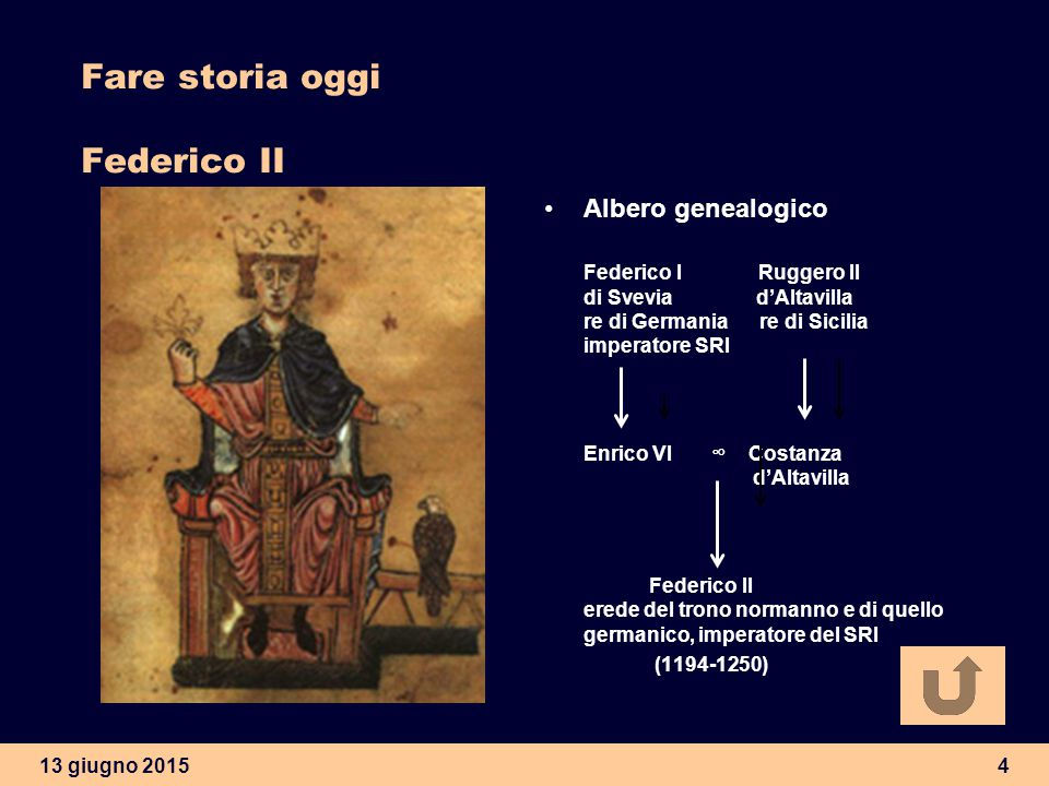Fare storia oggi Federico II