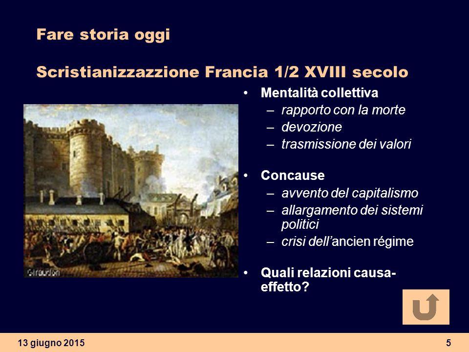 Fare storia oggi Scristianizzazzione Francia 1/2 XVIII secolo