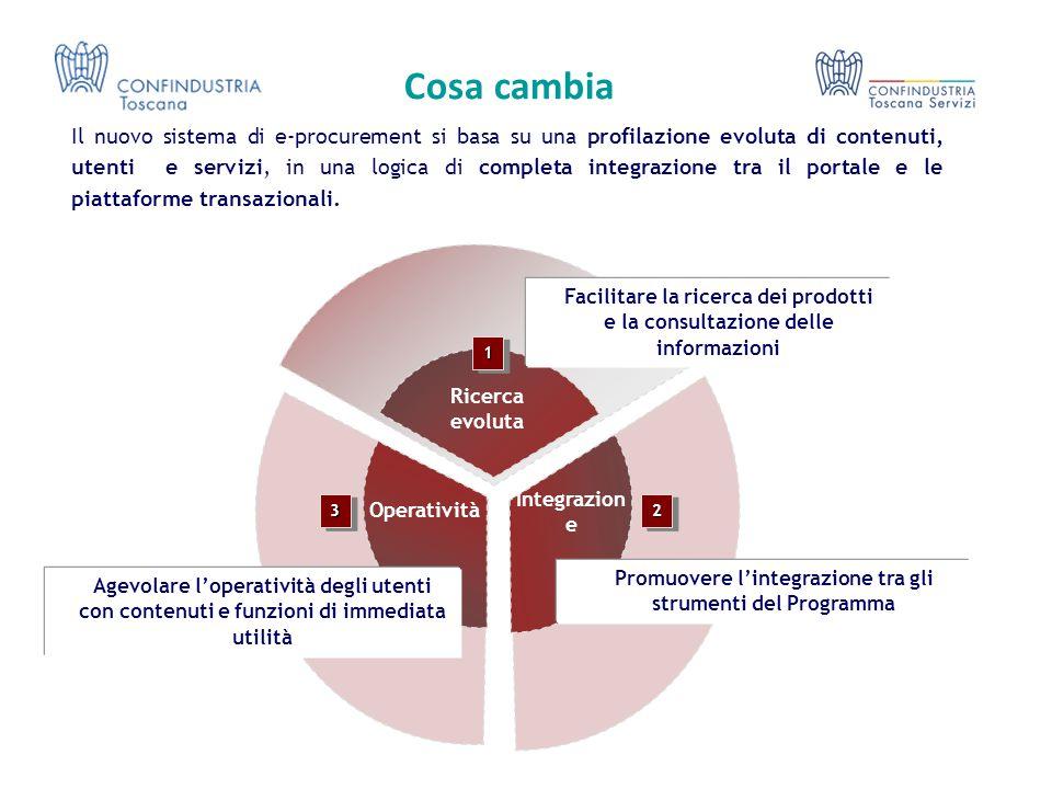Promuovere l'integrazione tra gli strumenti del Programma