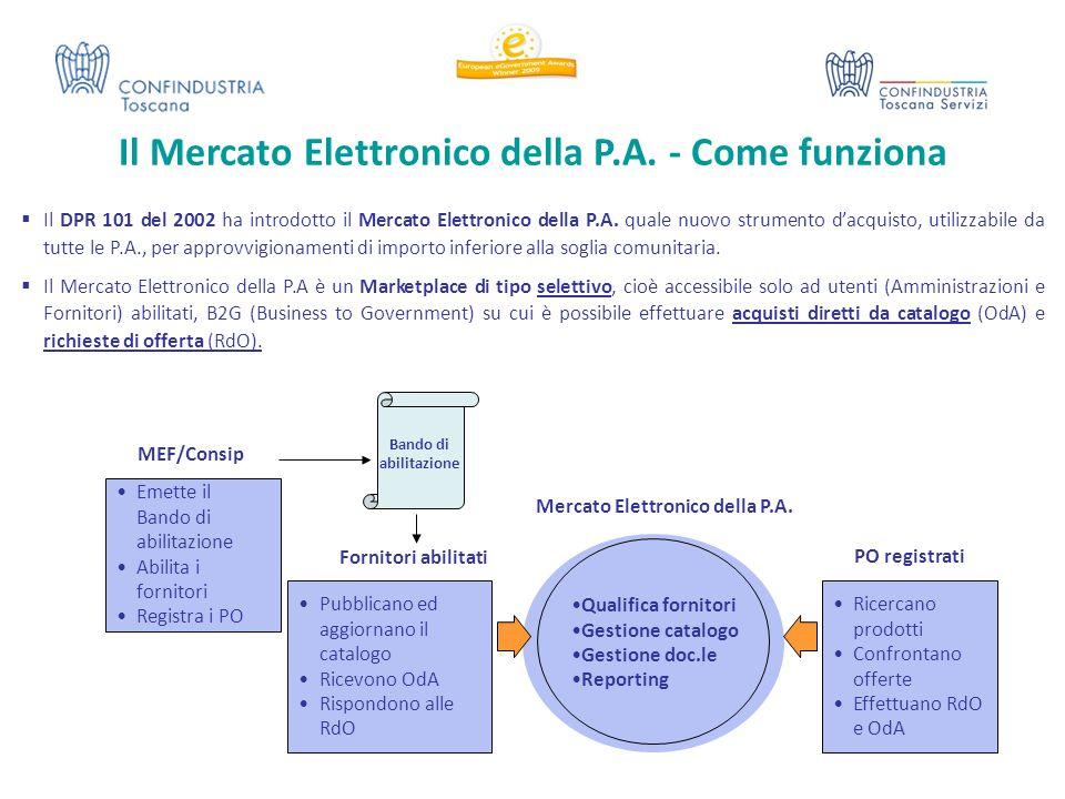 Il Mercato Elettronico della P.A. - Come funziona