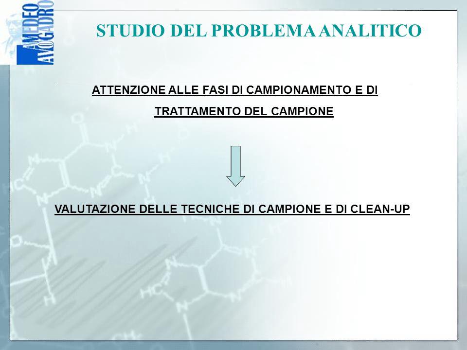STUDIO DEL PROBLEMA ANALITICO