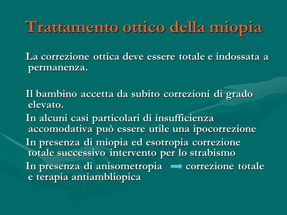 Trattamento ottico della miopia