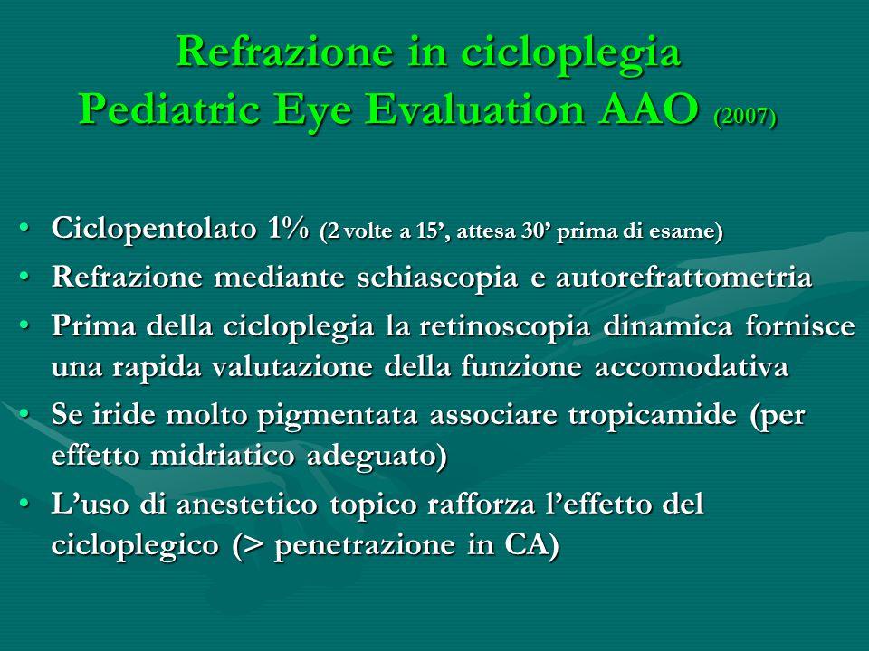 Refrazione in cicloplegia Pediatric Eye Evaluation AAO (2007)