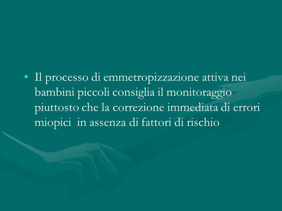 Il processo di emmetropizzazione attiva nei bambini piccoli consiglia il monitoraggio piuttosto che la correzione immediata di errori miopici in assenza di fattori di rischio