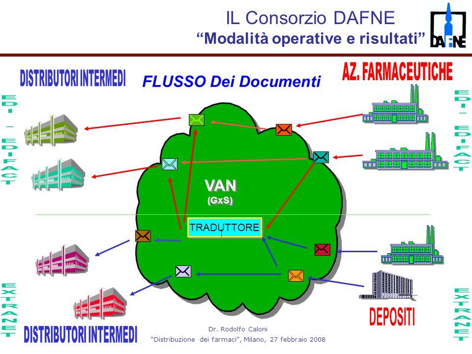 IL Consorzio DAFNE Modalità operative e risultati