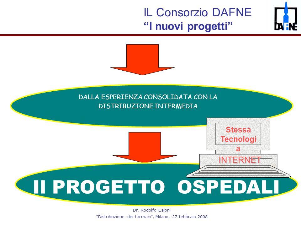 Il PROGETTO OSPEDALI IL Consorzio DAFNE I nuovi progetti INTERNET