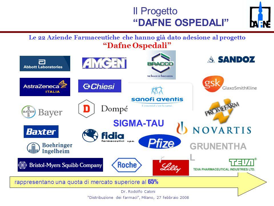 Distribuzione dei farmaci , Milano, 27 febbraio 2008