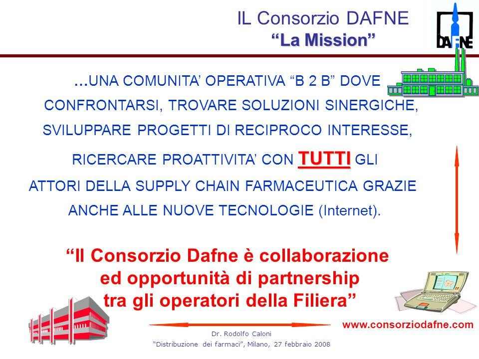 Il Consorzio Dafne è collaborazione ed opportunità di partnership