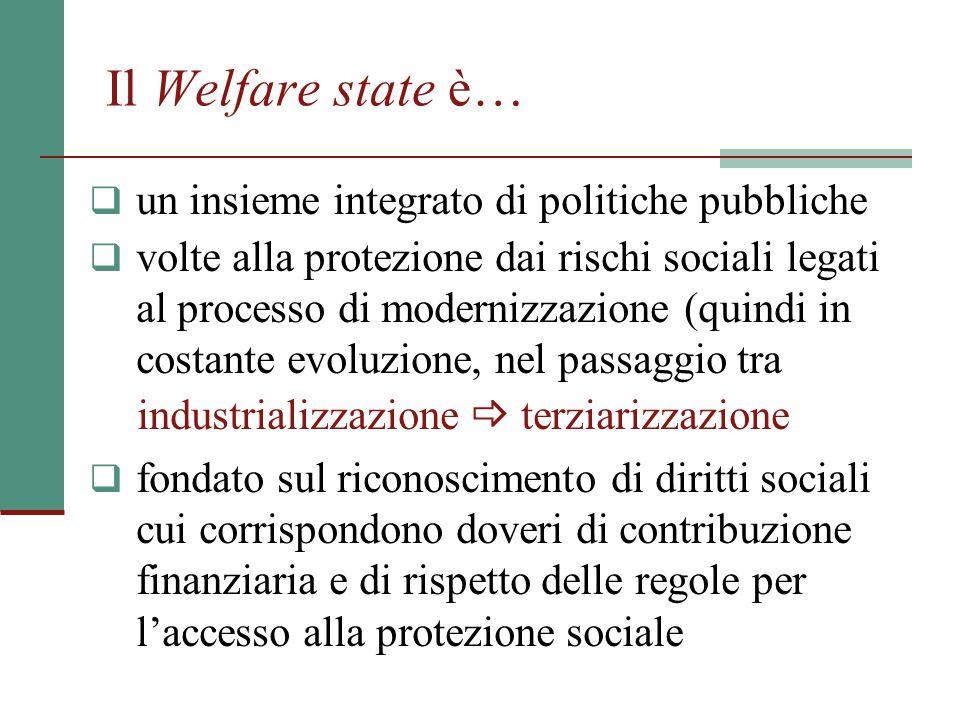 Il Welfare state è… industrializzazione  terziarizzazione