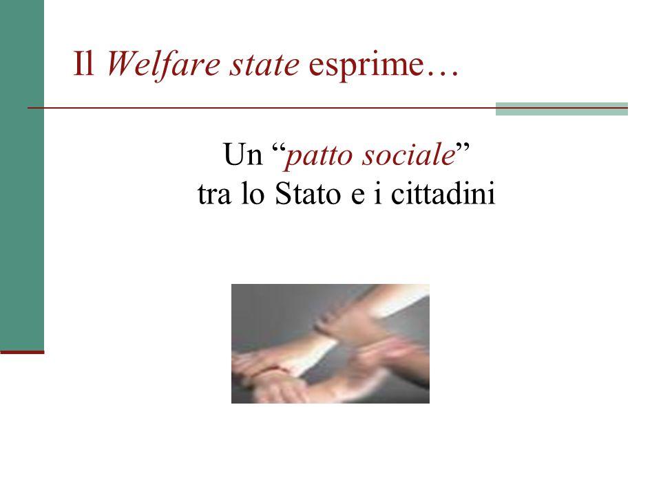 Il Welfare state esprime…