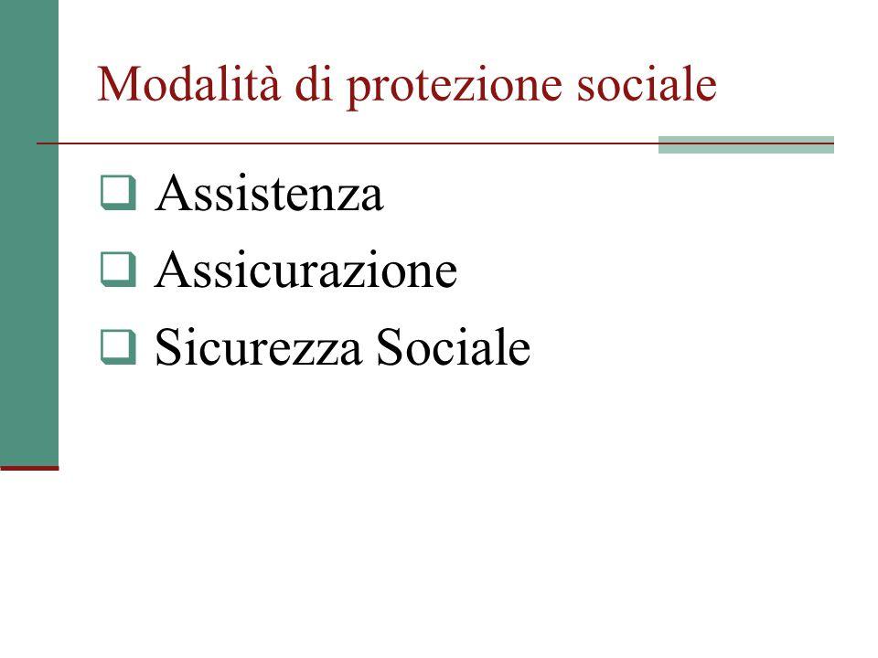 Modalità di protezione sociale