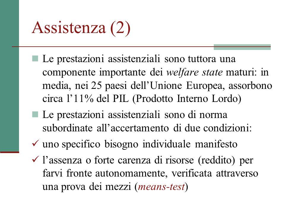Assistenza (2)