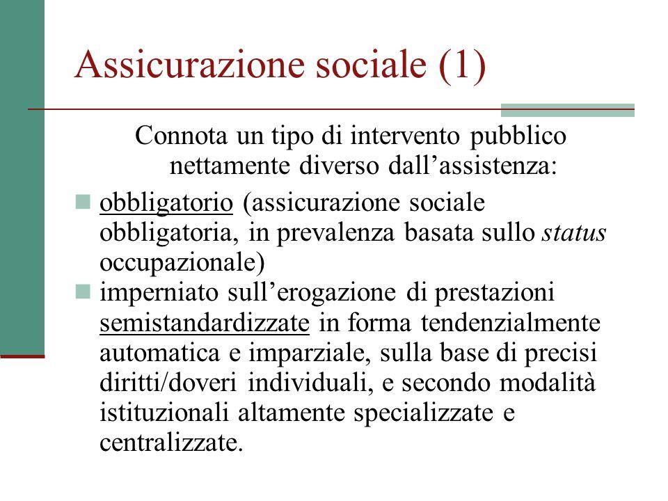 Assicurazione sociale (1)