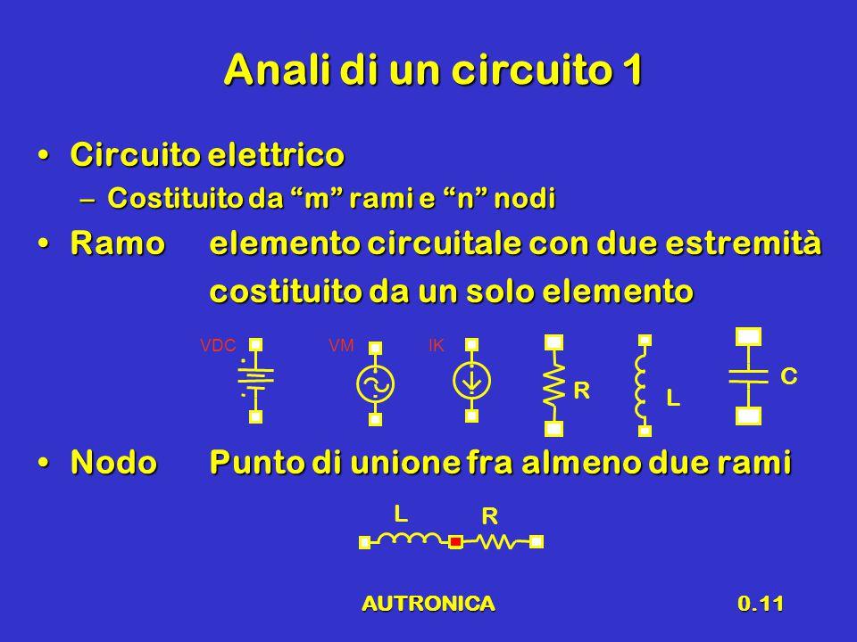 Anali di un circuito 1 Circuito elettrico