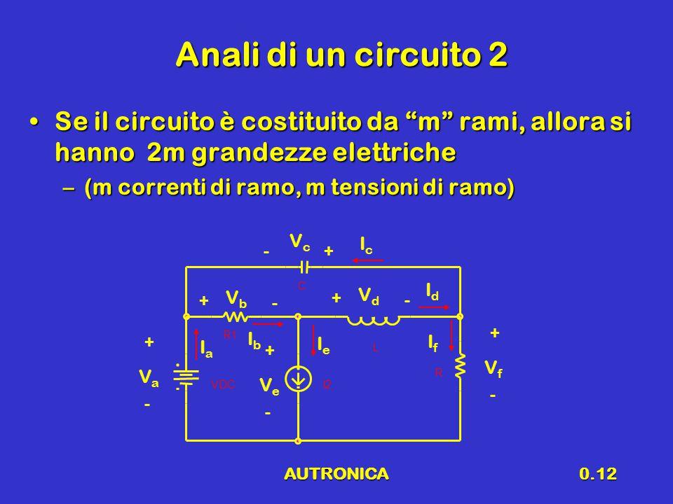 Anali di un circuito 2 Se il circuito è costituito da m rami, allora si hanno 2m grandezze elettriche.