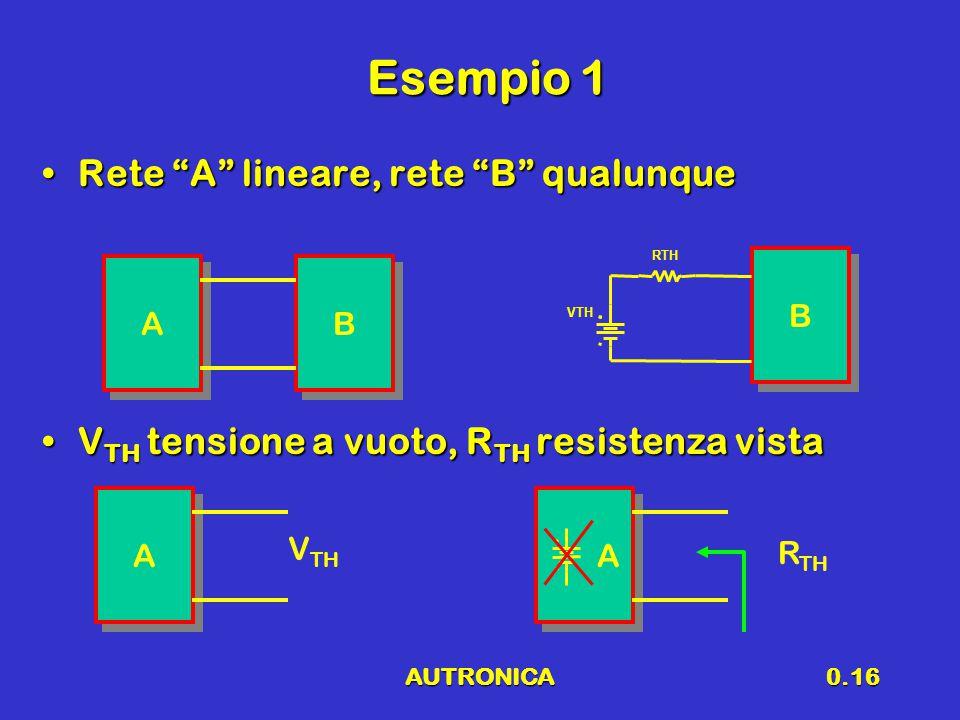 Esempio 1 Rete A lineare, rete B qualunque
