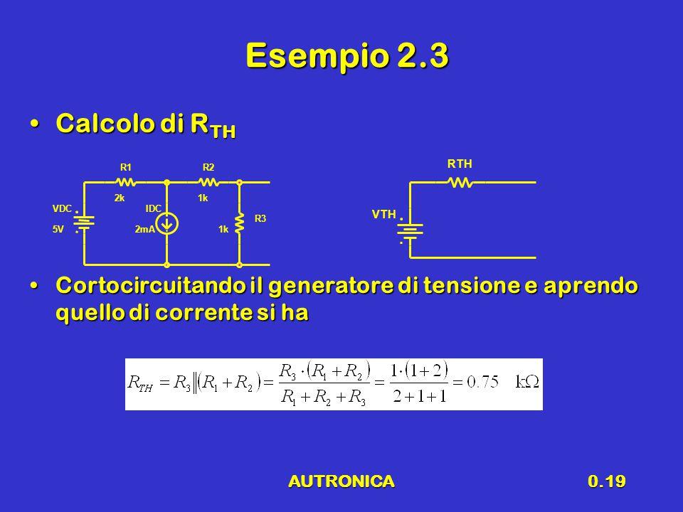 Esempio 2.3 Calcolo di RTH. Cortocircuitando il generatore di tensione e aprendo quello di corrente si ha.