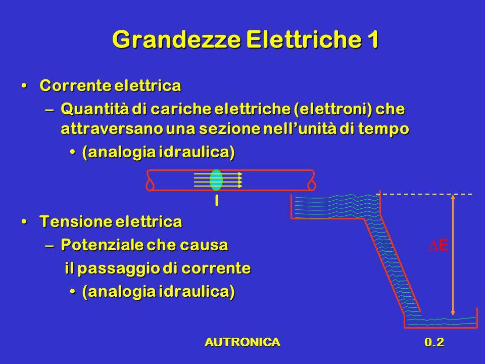 Grandezze Elettriche 1 Corrente elettrica