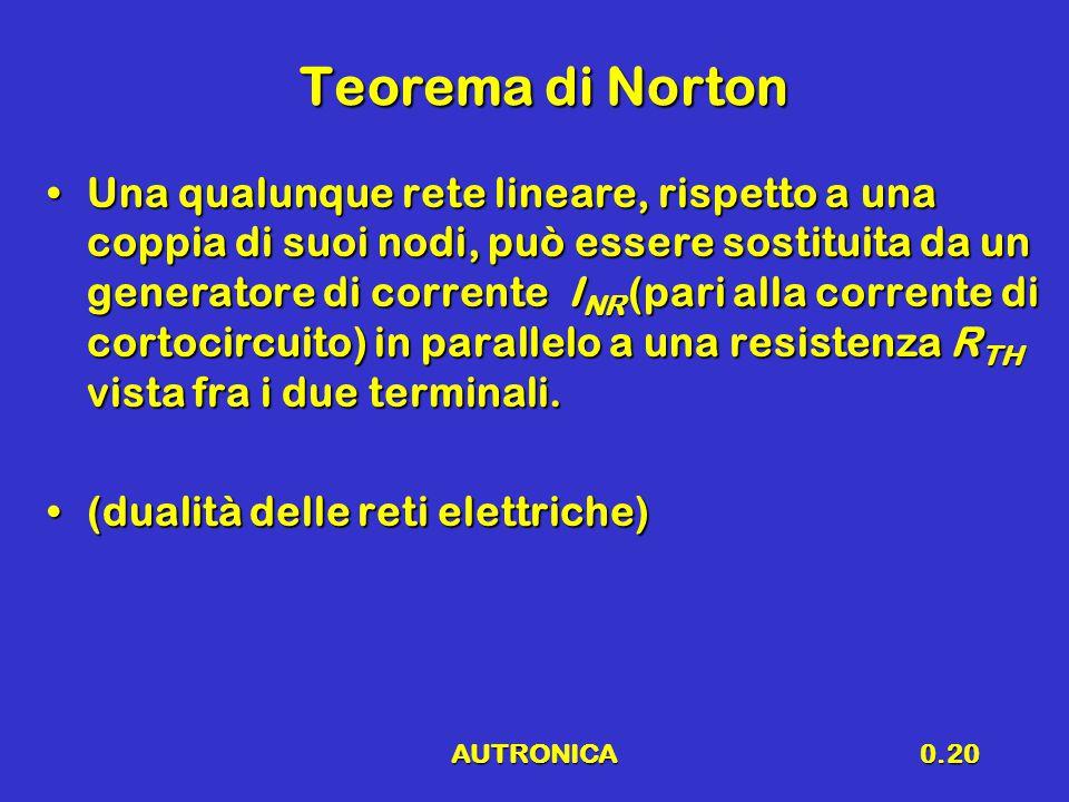 Teorema di Norton