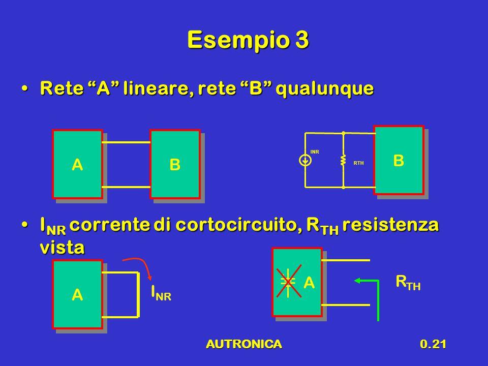 Esempio 3 Rete A lineare, rete B qualunque