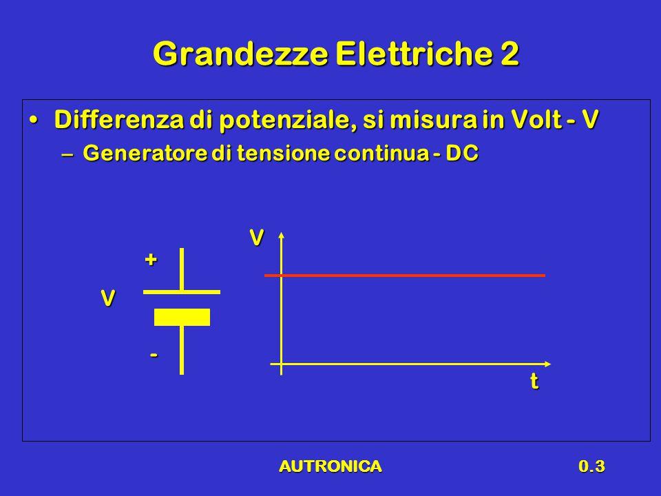 Grandezze Elettriche 2 Differenza di potenziale, si misura in Volt - V
