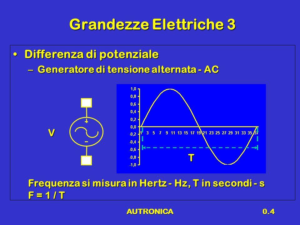 Grandezze Elettriche 3 Differenza di potenziale