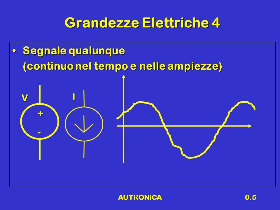 Grandezze Elettriche 4 Segnale qualunque