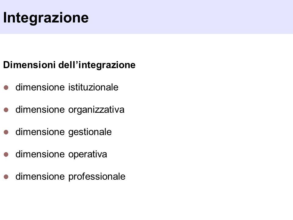 Integrazione Dimensioni dell'integrazione dimensione istituzionale