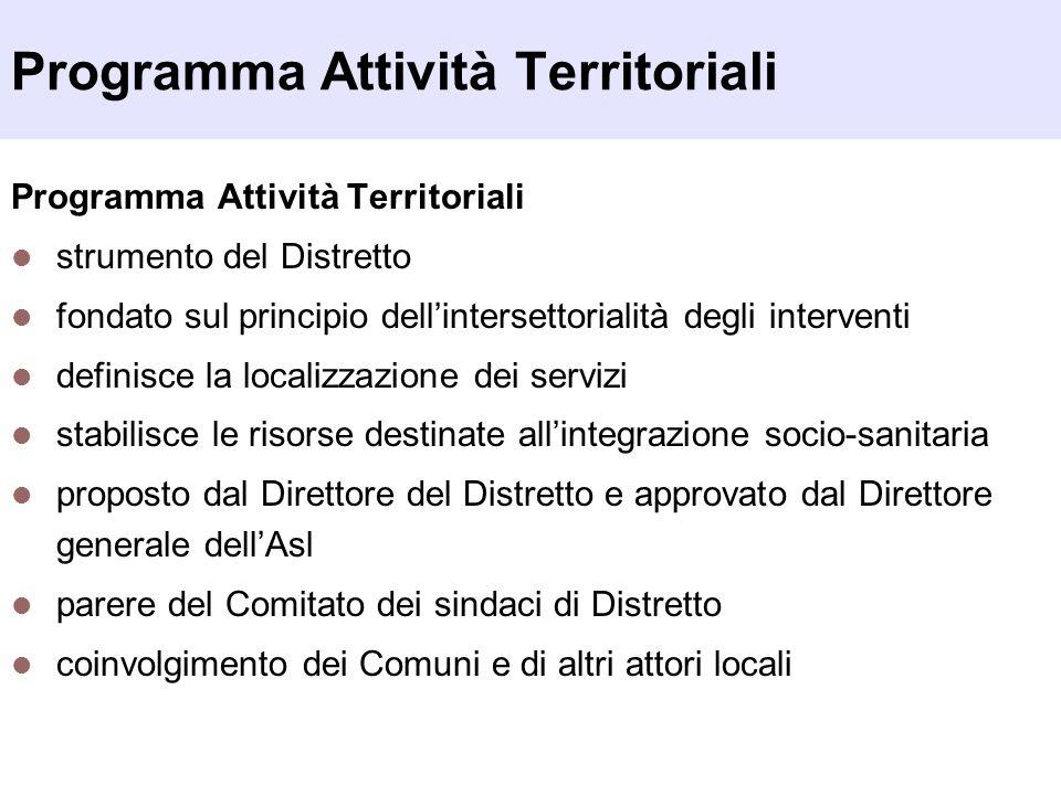 Programma Attività Territoriali