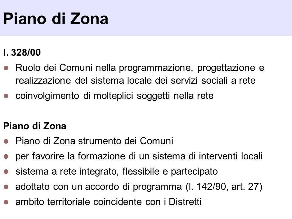 Piano di Zona l. 328/00. Ruolo dei Comuni nella programmazione, progettazione e realizzazione del sistema locale dei servizi sociali a rete.