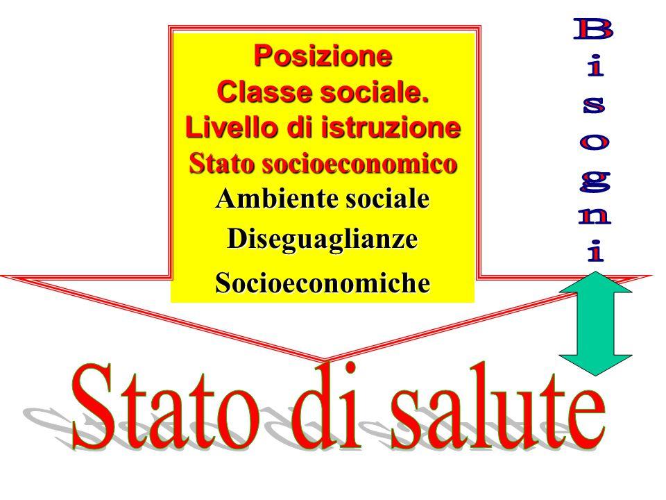 Bisogni Stato di salute Posizione Classe sociale.