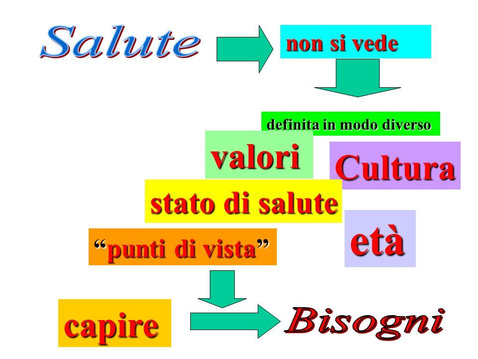 età valori Cultura capire stato di salute punti di vista Salute