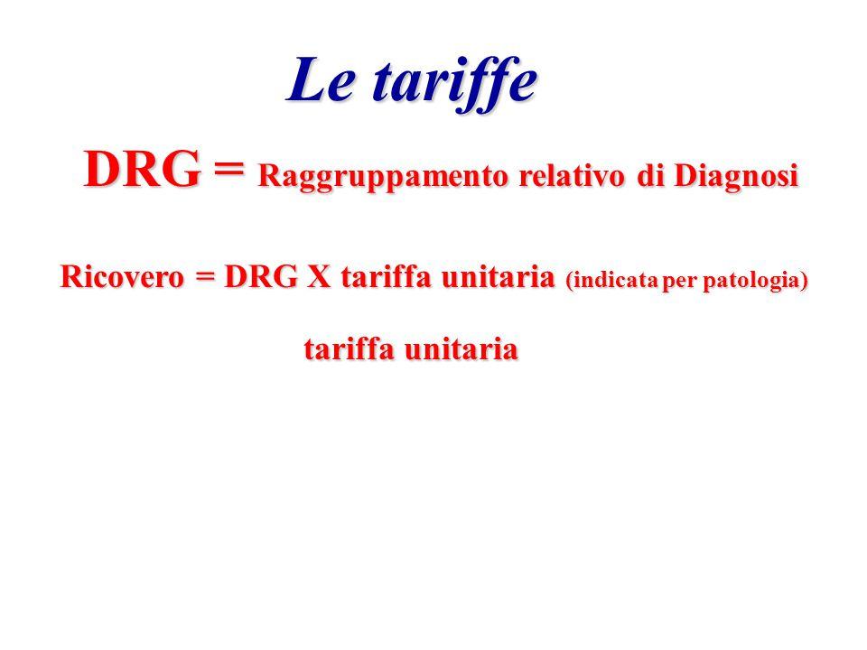 Le tariffe DRG = Raggruppamento relativo di Diagnosi
