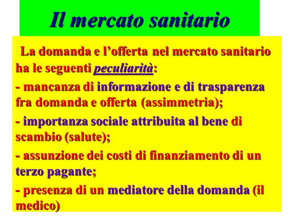 Il mercato sanitario La domanda e l'offerta nel mercato sanitario ha le seguenti peculiarità: