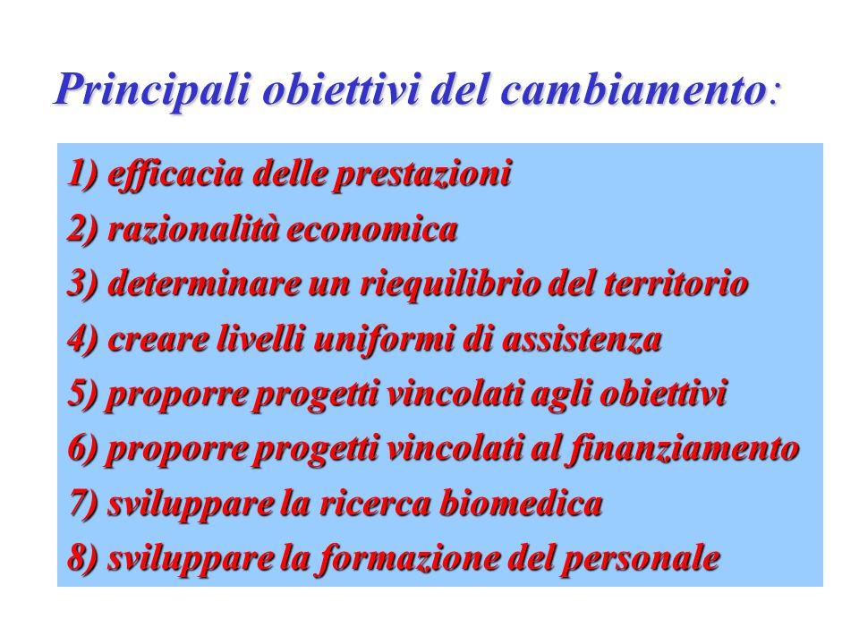 Principali obiettivi del cambiamento:
