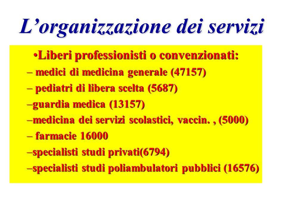 L'organizzazione dei servizi Liberi professionisti o convenzionati: